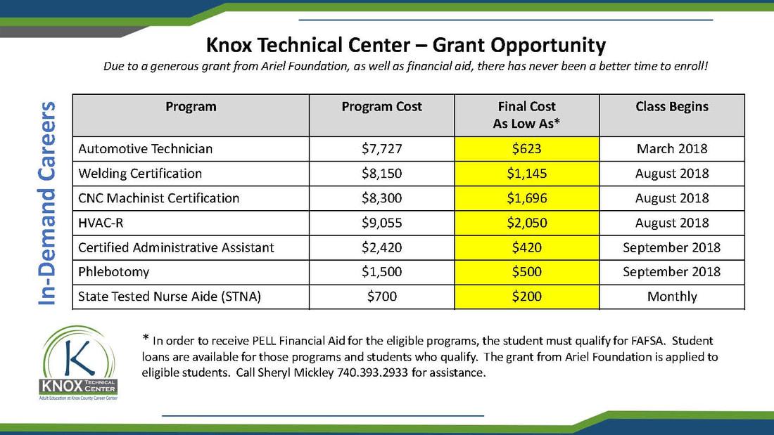 Welding Knox Technical Center